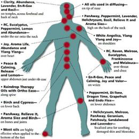 Benefits-of-aromatherapy-and-essential-oils-for-wellness-3